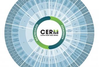 Covid Event Risk Model